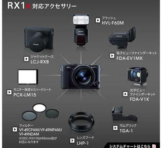 acessories_RX100R.jpg