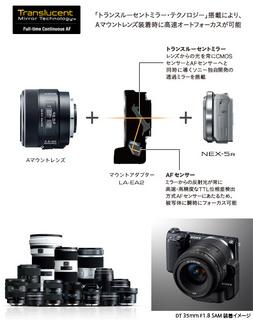 y_NEX-5R_lens_mt_adaptor.jpg